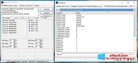 Screenshot SpeedFan Windows 8