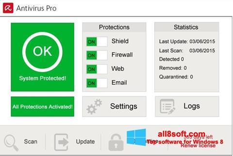 Screenshot Avira Antivirus Pro Windows 8